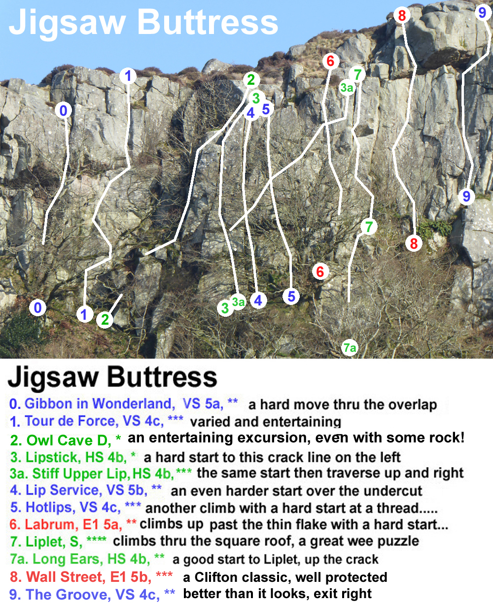 Clifton Crag, Dumfries, topo and route photo for Jigsaw Buttress