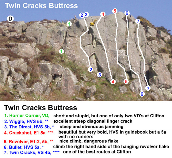 Clifton Crag, Dumfries, topo and route photo for Twin Cracks area
