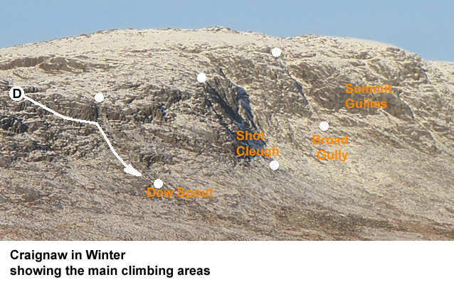 Craignaw in winter showing the three main climbing areas. There is a more detailed view of the summit gullies below.