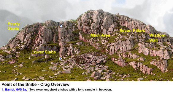 Pictured above are the Snibe Hill crags