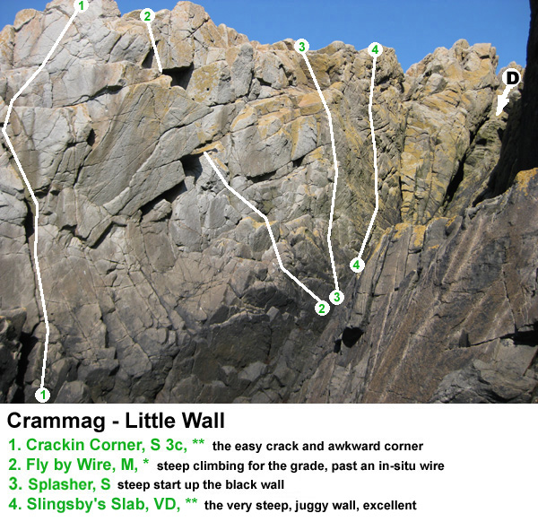 Little Wall, Crammage Head