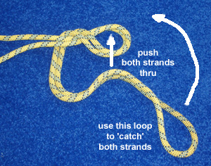 Fig-8 two loops knot